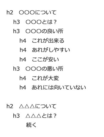 入れ子構造1
