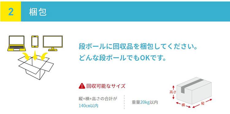 リネットジャパン梱包