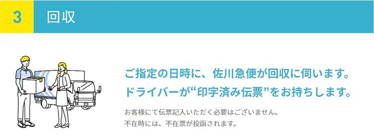 リネットジャパン回収