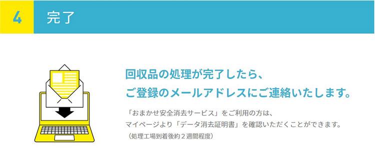 リネットジャパン完了